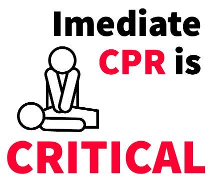 The importance of performing CPR
